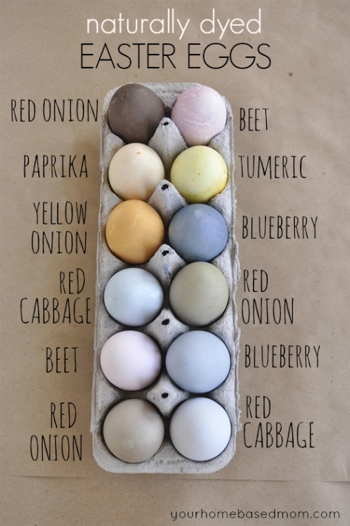 Naturally Dyed Easter Eggs |